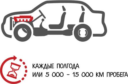 motornoe-maslo