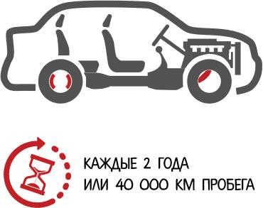 tormoznaya-zhidkost